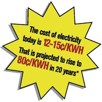 The cost of electricity today is 12-15 cents/KWH. That is projected to rise to 80 cents/KWH in 20 years.