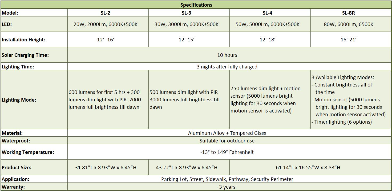 LED Solar Street Lights Spec Table